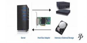 آموزش نصب کارت شبکه بر روی سرور